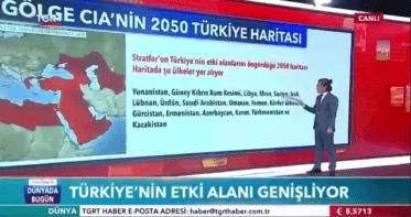 թուրքիա2050